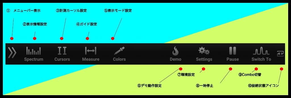 2.1 Wipryの 基本操作    <使い方>
